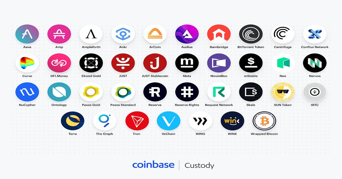 Coinbase custody trust company llc