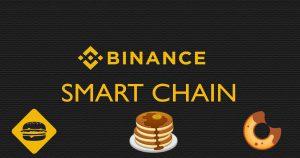 [รีวิว] การเปลี่ยนไป Binance Smart Chain บน MetaMask สำหรับทำ Yield Farming