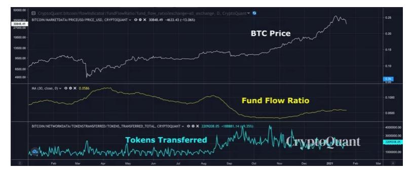 bitcoin otc prezzo mac mineraria bitcoin